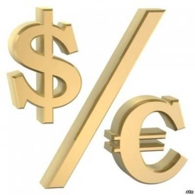 Динамика курса евро на форексе